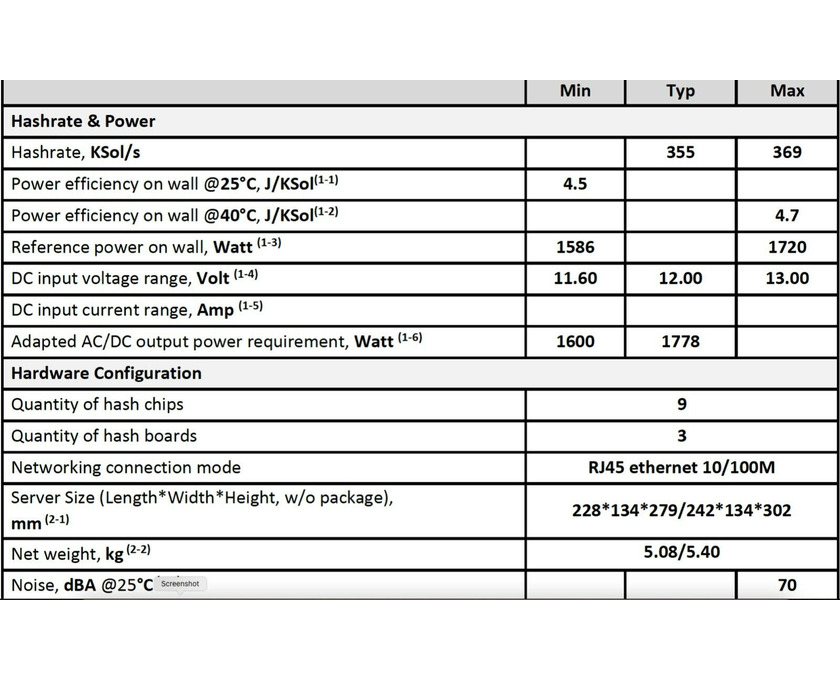 Hardware ASIC Bitmain Antminer Z15 420ksol/s Equihash - 6/6